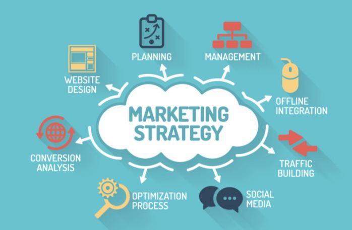 Có chiến lược marketing hiệu quả