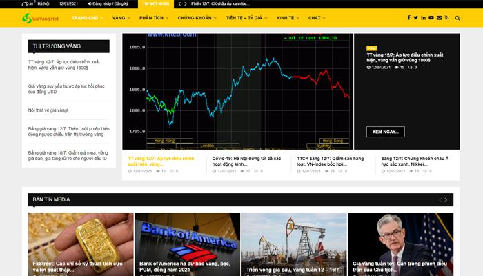 GIAVANG.NET - Website dự đoán giá vàng