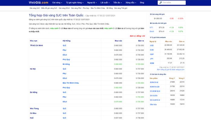 WEBGIA.COM - Trang web xem giá vàng trực tuyến nhanh nhất
