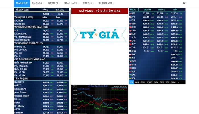 TYGIA.COM - Website xem giá vàng trực tuyến thế giới